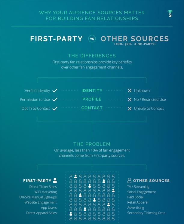 SocialSign.in-Data_Source-Infographic-thumnail-v1