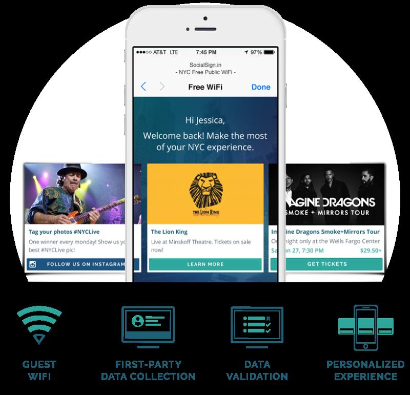 SocialSign.in-Guest_WiFi_Solutions-v2